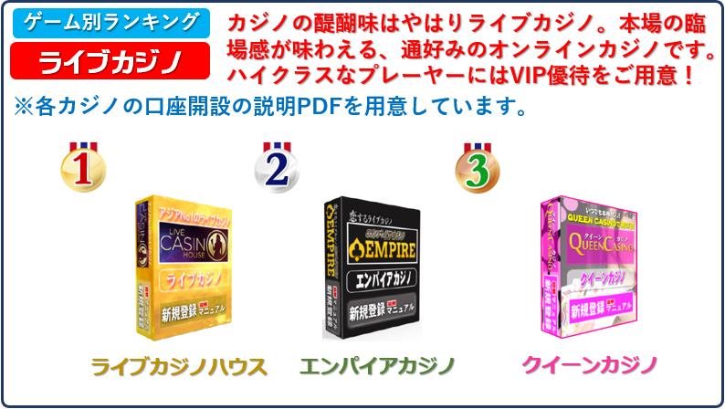 第5章おすすめオンラインライブカジノBEST3